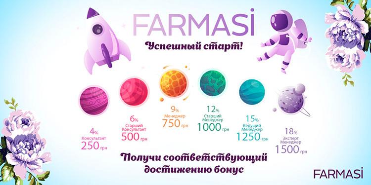 Лучшие Farmasi предложения Марта 2019