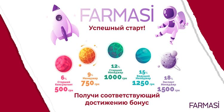 Программы Farmasi Апрель 2019
