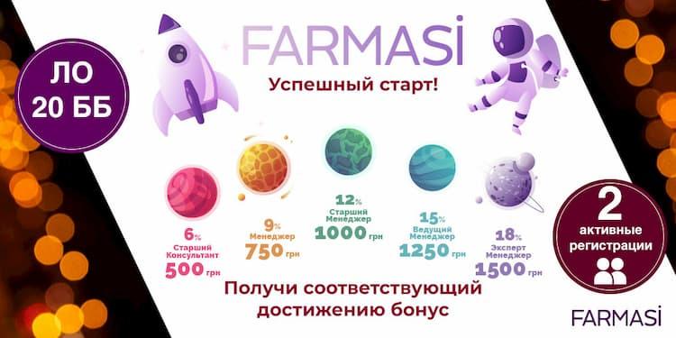 Программы Farmasi Июнь 2019