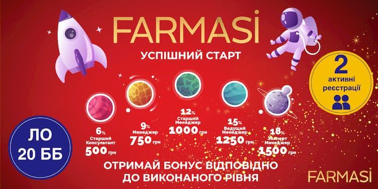 Программы Farmasi Сентябрь 2019